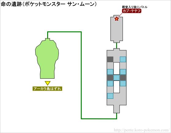 ポケモンサン・ムーン 命の遺跡 マップ