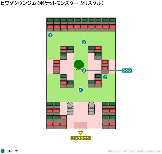 ポケモンクリスタル ヒワダタウンジム マップ