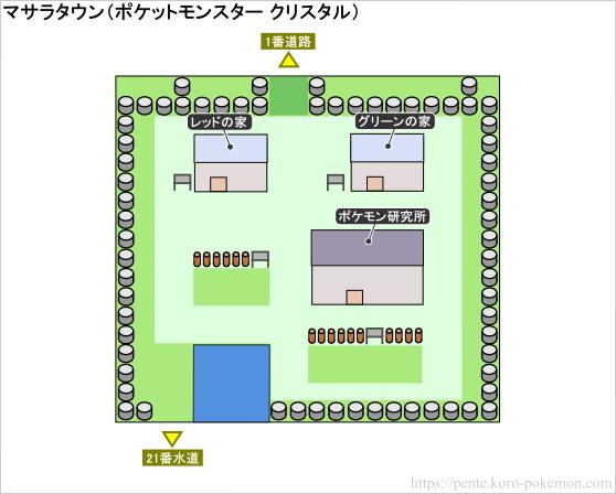 ポケモンクリスタル マサラタウン マップ