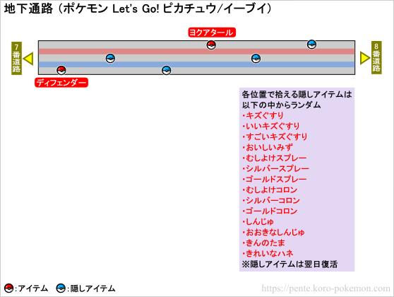ポケモン Let's Go! ピカチュウ・Let's Go! イーブイ(レッツゴーピカブイ) 地下通路(7番道路) マップ