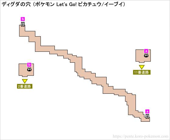 ポケモン Let's Go! ピカチュウ・Let's Go! イーブイ (レッツゴーピカブイ) ディグダの穴 マップ