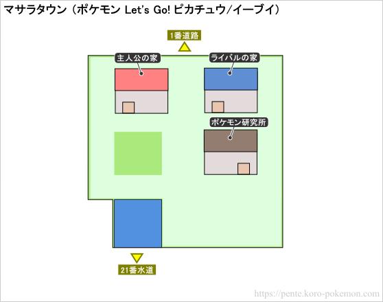 ポケモン Let's Go! ピカチュウ・Let's Go! イーブイ (レッツゴーピカブイ) マサラタウン マップ