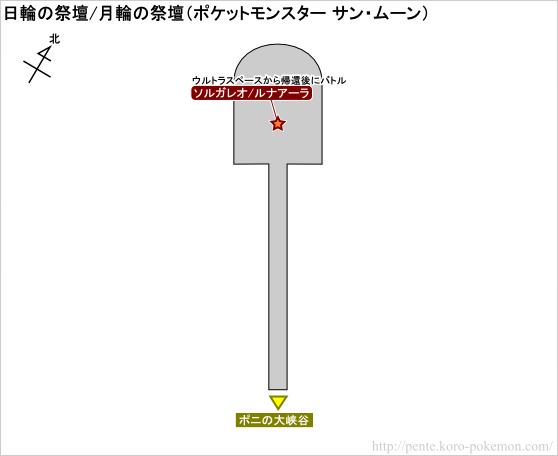 ポケモンサン・ムーン 日輪の祭壇/月輪の祭壇 マップ