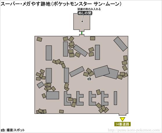 ポケモンサン・ムーン スーパー・メガやす跡地 マップ