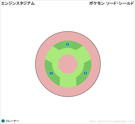 ポケモンソード・シールド エンジンスタジアム マップ