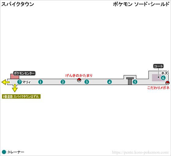 ポケモンソード・シールド スパイクタウン マップ