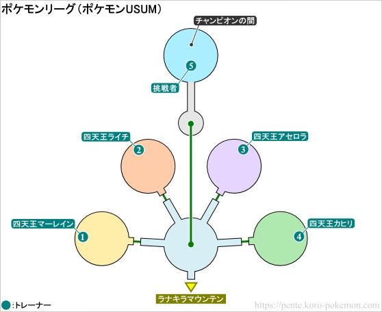 ポケモンウルトラサン・ウルトラムーン ポケモンリーグ マップ